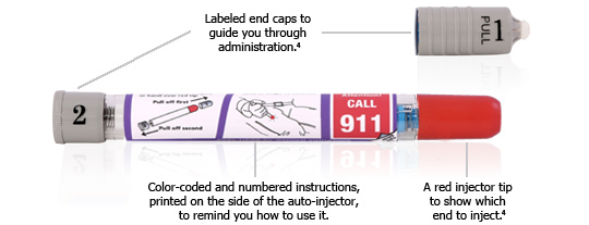 epinephrine auto-injector features